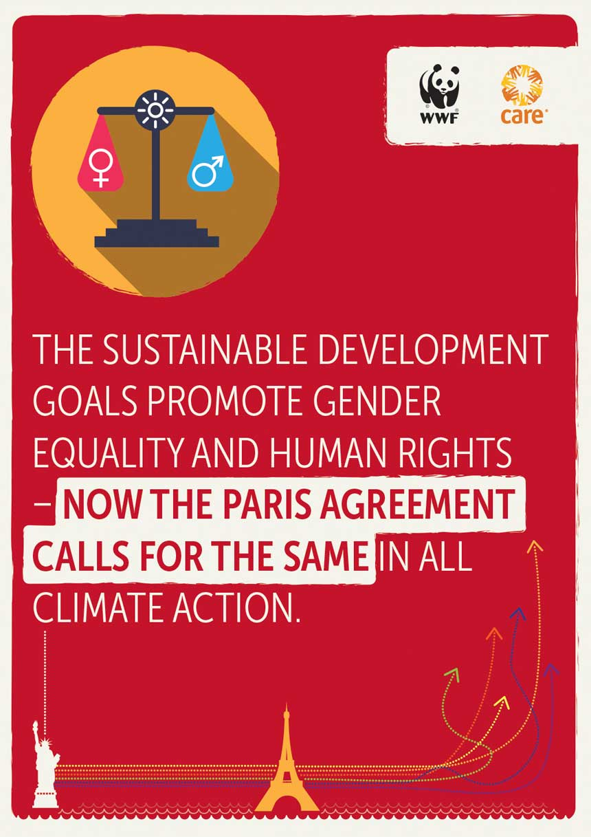 Gender equality and human rights central to SDGs and climate action