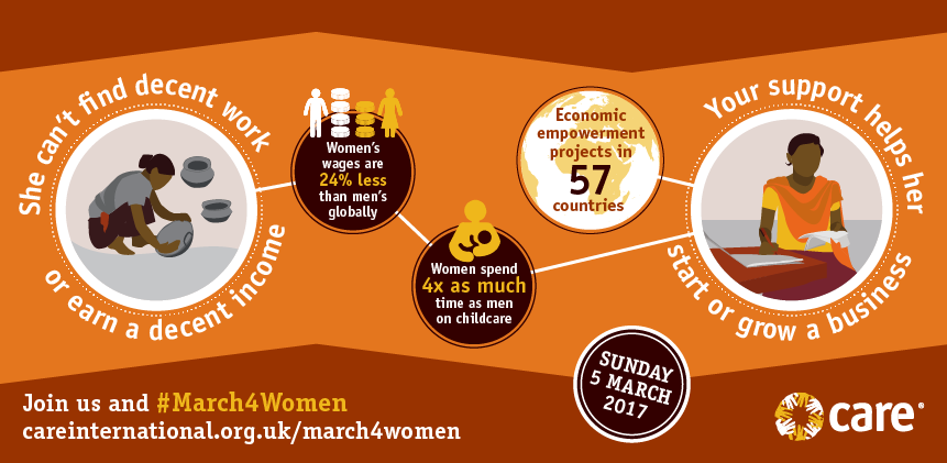 Infographic on women and work