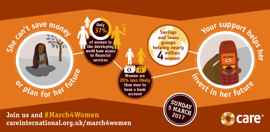 Infographic on women and financial inclusion