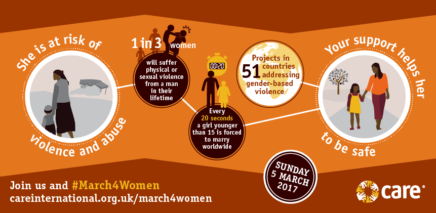 Infographic on women and gender-based violence