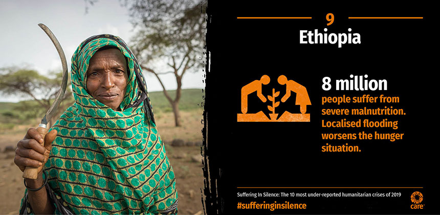 Suffering in Silence - Ethiopia - graphic